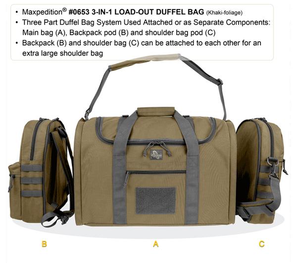 Continued Innovation – Maxpedition | LA Police Gear, Inc